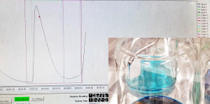 Life of a Chiral Sample - Averica